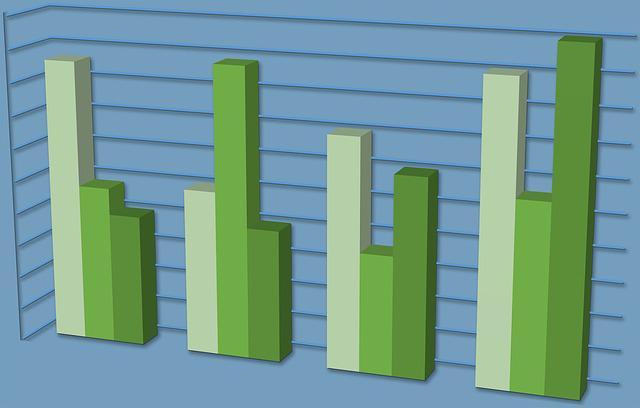 Global Mid IR Sensors Market are anticipated to reach $30 billion