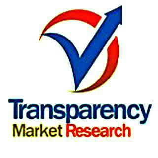 FinFET Technology Market - Industry Trends, Opportunities &