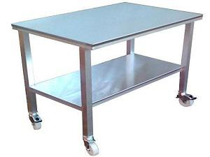 Global Stainless Steel Tables Sales Market 2017 - Franke, Elkay,