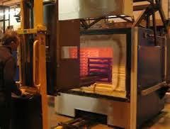 Global Heat Treatment Furnace Market