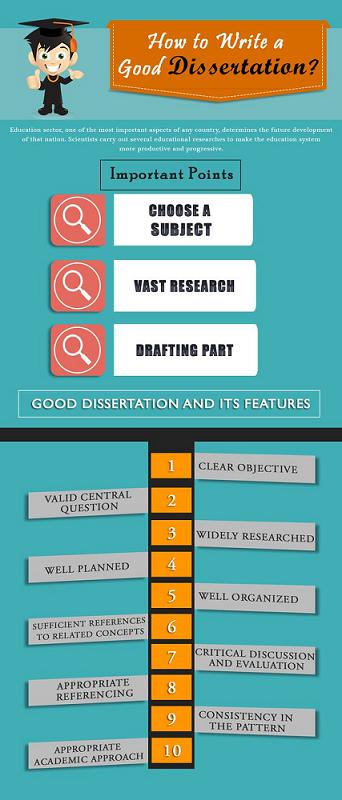 Best Dissertation Writing Service in UK - Projectsdeal