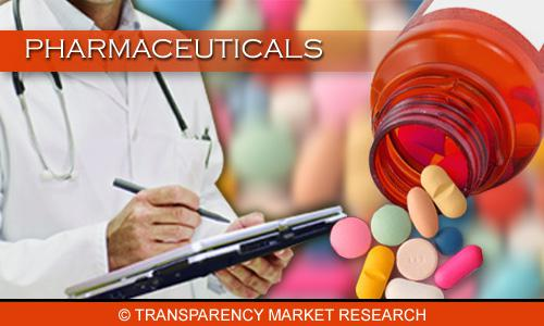 Antihypertensive Drugs Market : Opportunities and Forecasts