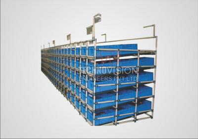 Fifo Rack Manufacturers - Technovision Engineers Pvt.Ltd.