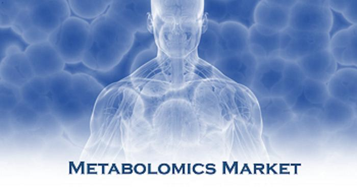 Metabolomics Market: Overview & Sector Analysis (2016 - 2024)