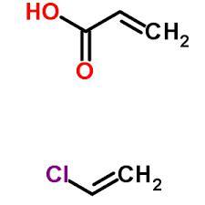 Global Ethylene Market