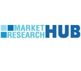Healthcare Industry Market Report