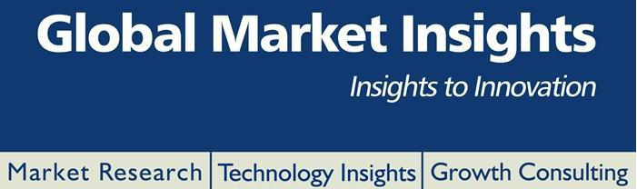 Hydrogen storage Market share, Industry Analysis Report &