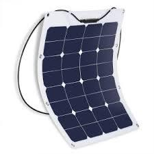 Global CIGS Thin Film Solar Cell Market