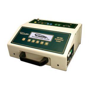 Electrosurgical Analyzer