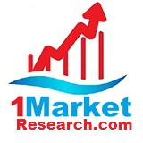 Agriculture Machinery Parts Industry Analysis Report