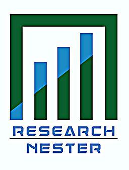 Global Tankless Water Heater Market (2015-2023)-Research
