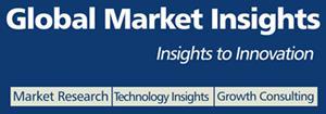 Waterborne Polyurethane Market growth trends & industry