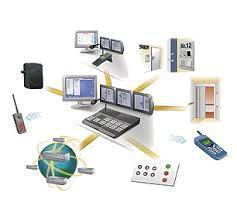 Energy Management Software Management Market Analysis, Share,
