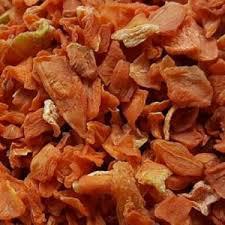 Global Air Dried Vegetables Market 2017- Olam , Sensient , Jain