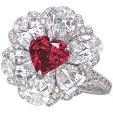 Global Diamond and Gemstone Market 2017