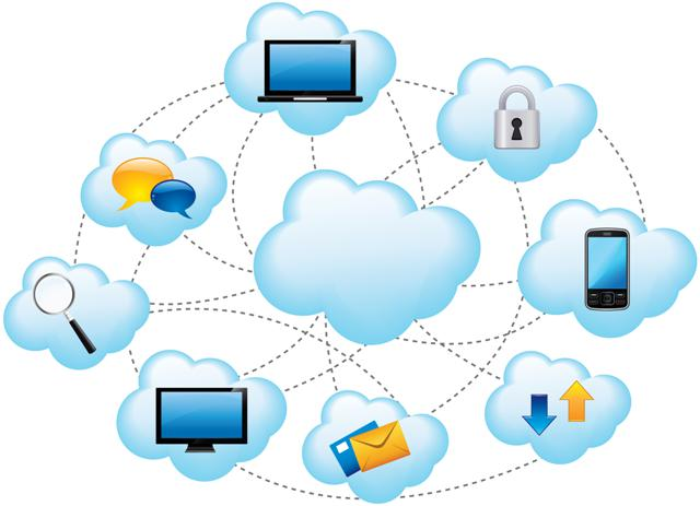 A Detailed Description of the Global and U.S. Cloud System