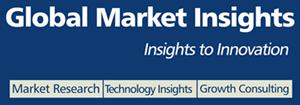 Perfluoropolyether Market Growth Trends, Industry Share &