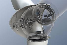 Wind Turbine Pitch