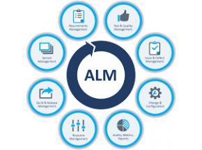 Application Lifecycle Management, ALM