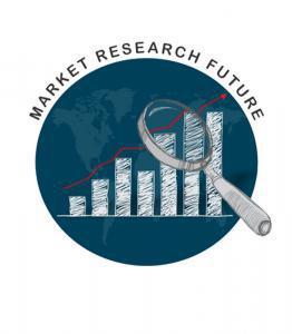Tilt Sensor Market Demand, Top Manufactures Analysis Report
