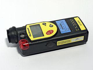 Portable Gas Detectors Market