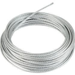 Global Steel Wire Rope Market 2017 - WireCo World Group, Tokyo