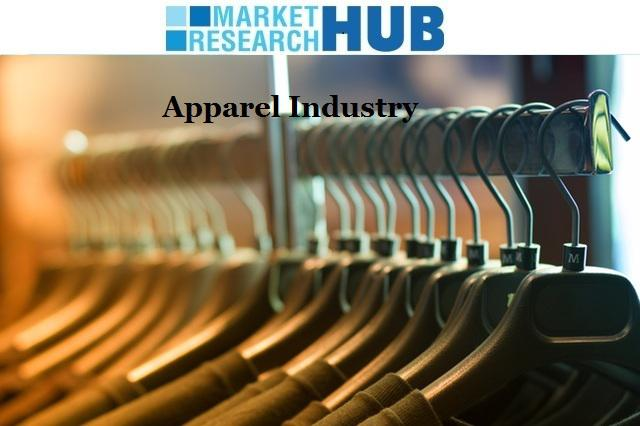 Textile Auxiliaries Market to reach US$ 4,400 Mn by 2026