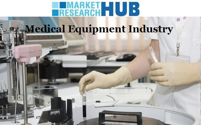 Medical Equipment Industry Reports - MRH