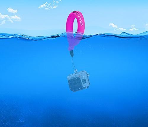 Waterproof Camera Market