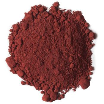 Iron Oxide Red Market