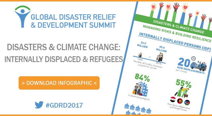 AIDF Infographic: Disasters & Climate Change - Internally Displaced Persons and Refugees