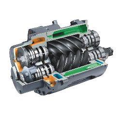 Twin Screw Compressor Market