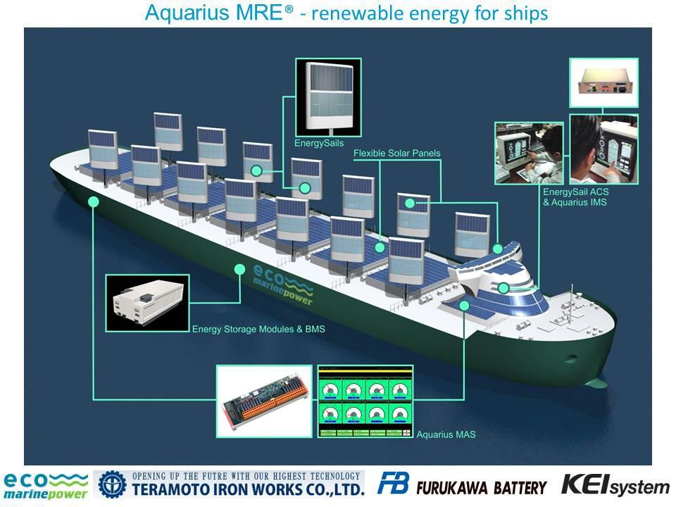 Aquarius MRE Project Overview
