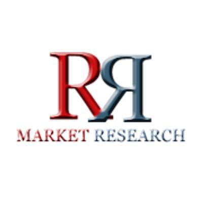 Affective Computing Market