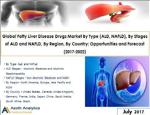 Global Fatty Liver Disease Drugs Market