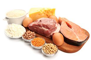 Functional Protein Market