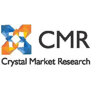 Automated External Defibrillators Market Is Projected
