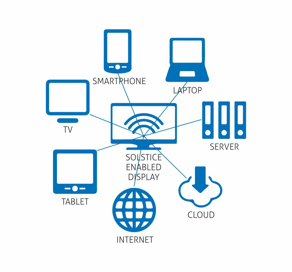 Wireless Collaboration Systems Change Work Culture