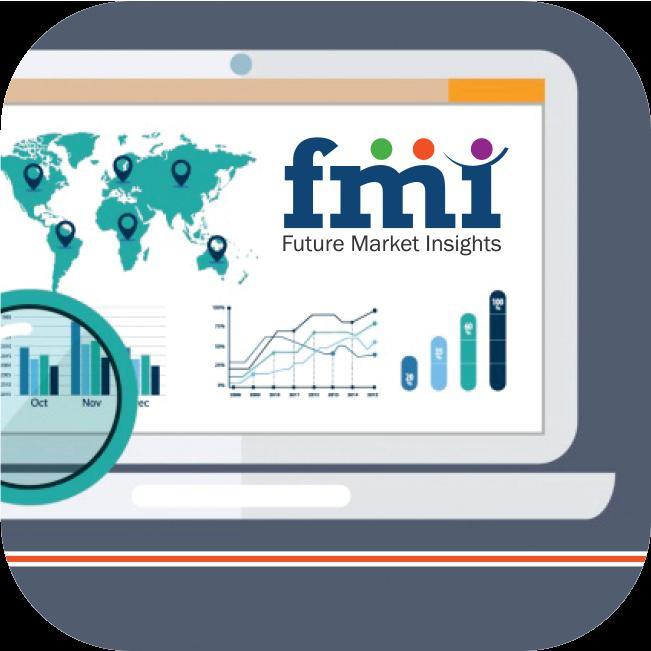 Digital Instrument Clusters Market 2015-2025 Industry