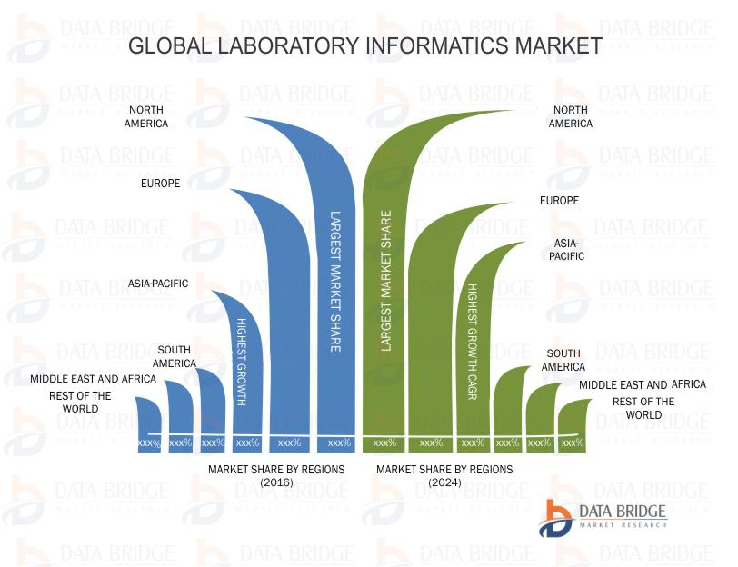 Shrimp Market : Potential and Niche Segments, Geographical