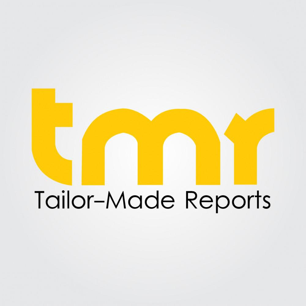 Screw Compressor Market Global Industry Volume By Region 2017