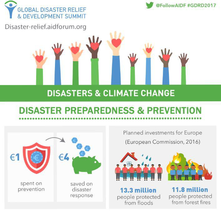 AIDF Infographic - Disaster Prevention