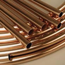 Global Copper Market
