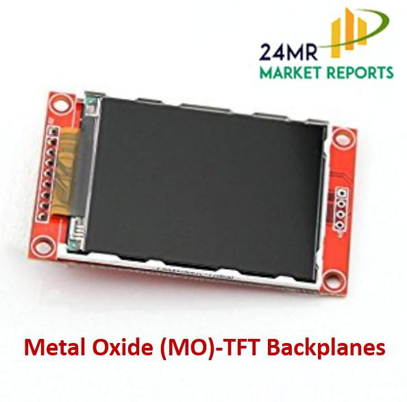Metal Oxide (MO)-TFT Backplanes