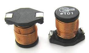 United States Chip Power Inductor Market Trends and Forecast