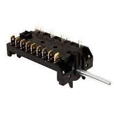 United States Commutator Market Trends and Forecast Report