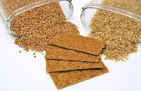 Corn Gluten Feed Market