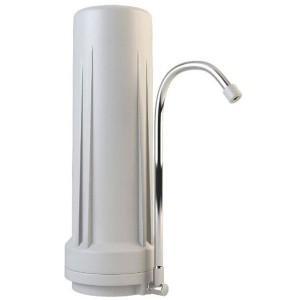Global Water Filters Market