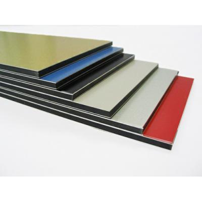 Global Aluminum Composite Panels Market 2017 - 3A Composites,