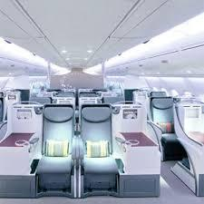 Global Aircraft Systems Market